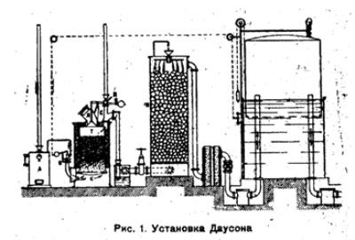 Пиролизные генераторы своими руками 52